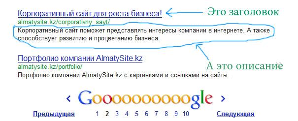 заголовок и описание в Google