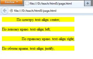Выравнивание с помощью text-align